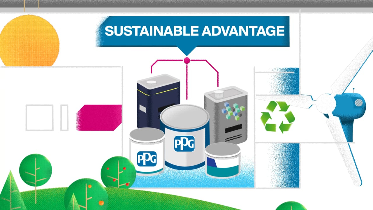 PPG 2017 Sustainability Goals